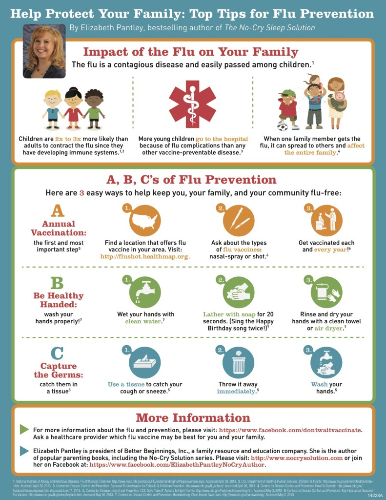 Flu-Prevention-Tips-for-Parents-Infographic